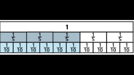 rectangle, font, parallel, number